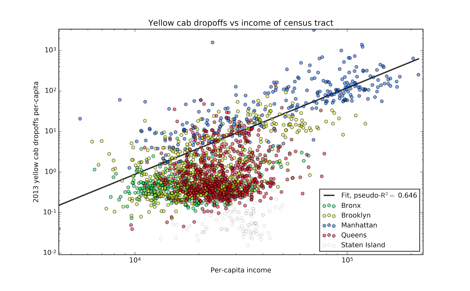 Five Awesome Data Science Projects from Bootcamp Graduates ...