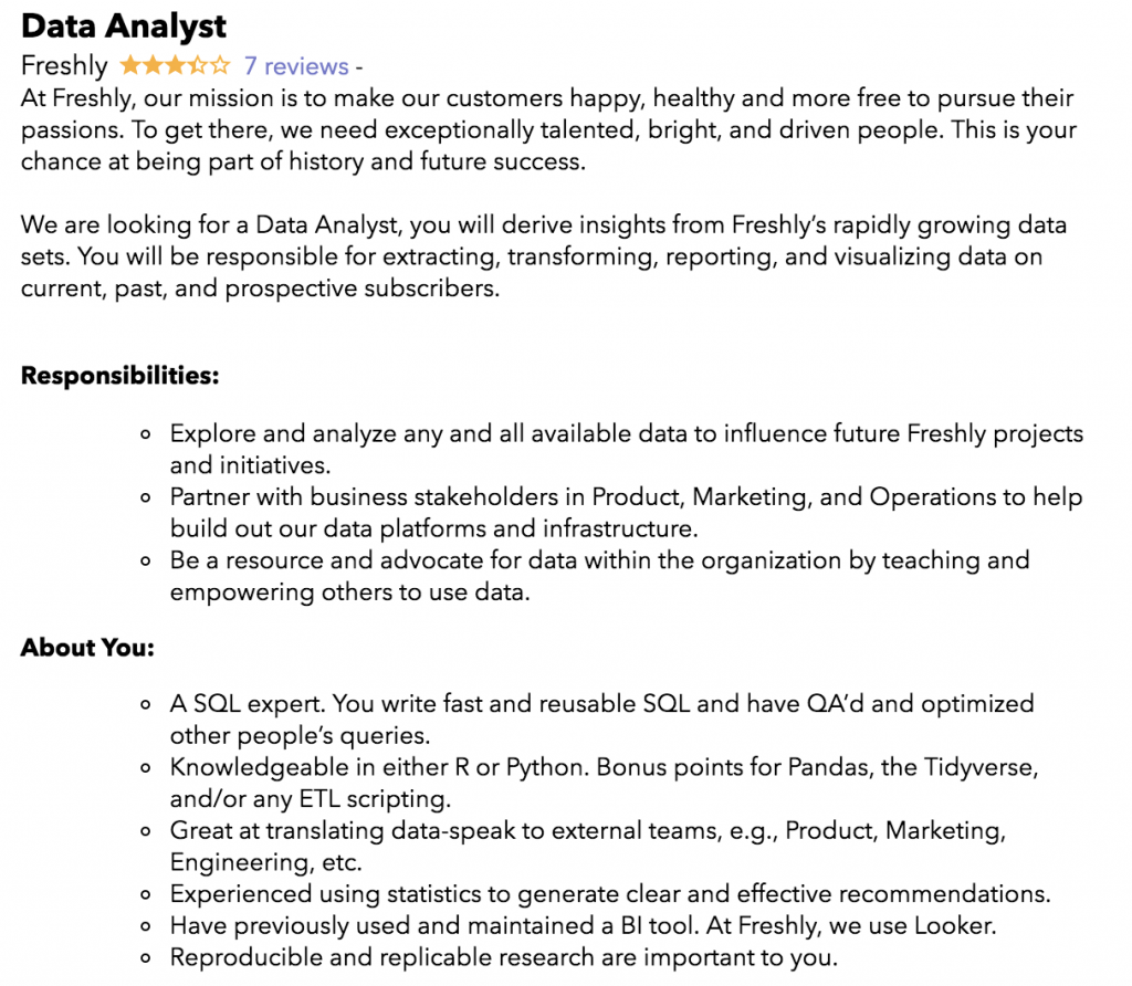 Data Analyst Job Description